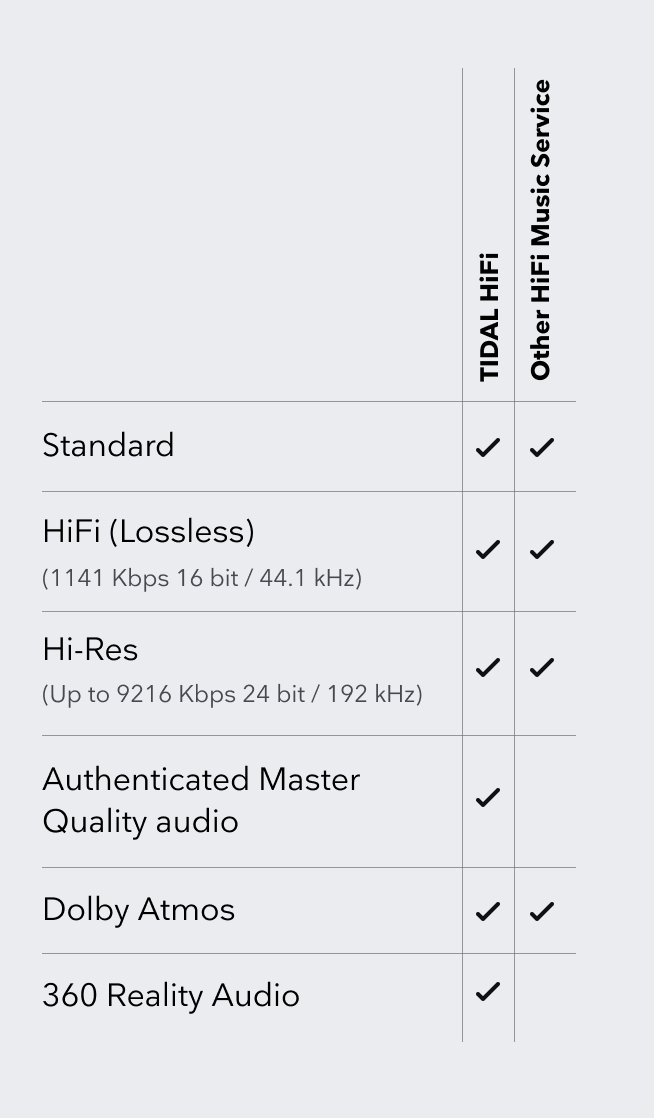 HiFi_Table_HDservice_Mobile.jpg