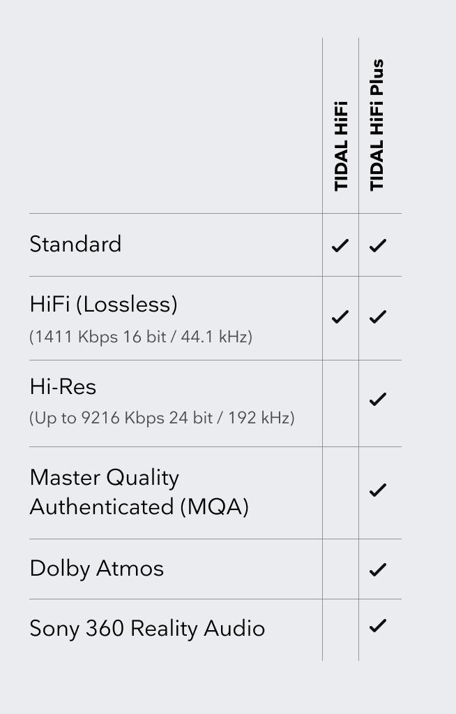 HiFi_Plus_Table_Mobile.jpg